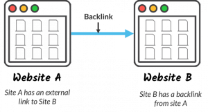 backlink1